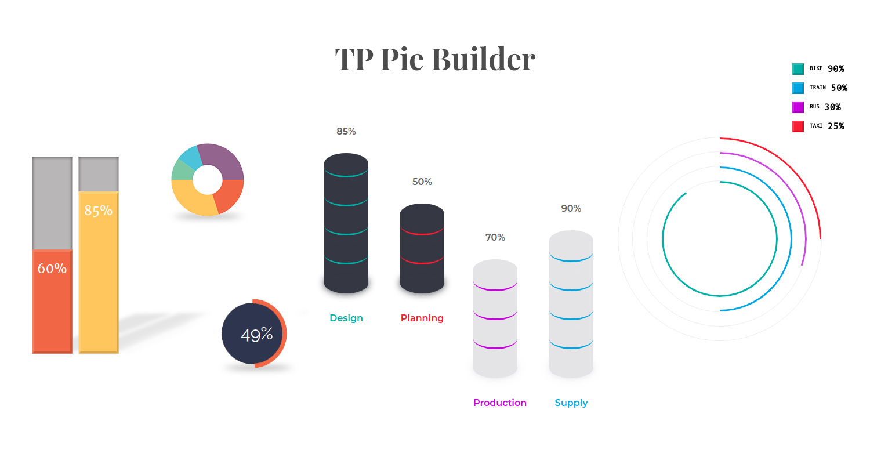 TP Piebuilder Pro